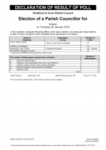 Brailes Results